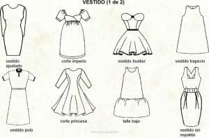 Tipo de cortes vestidos boda
